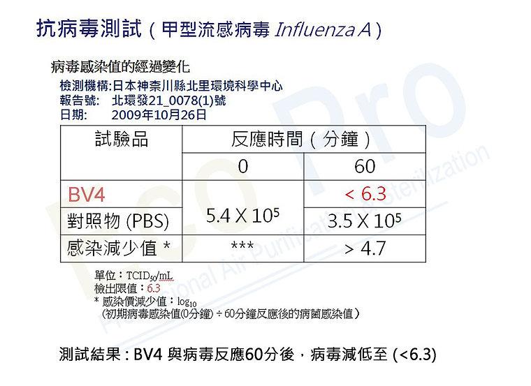 Main-消毒抗菌-1-test-流感--virus.jpg
