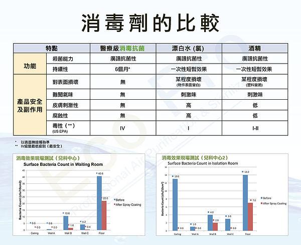 消毒殺菌 Catalog (4).jpg
