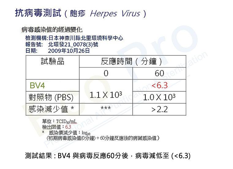 Main-消毒抗菌-2-test-Herpes-Virus.jpg