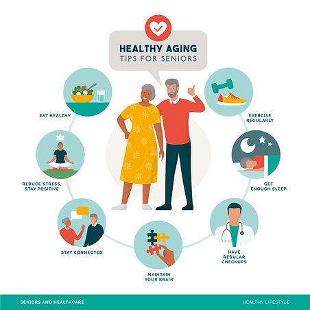 Healthy aging 2.jpg