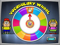 The Vocabulary Wheel of English Game Sho