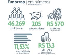 Ação da Pita Machado Advogados suspende o prazo de opção pelo FUNPRESP em todo o país.