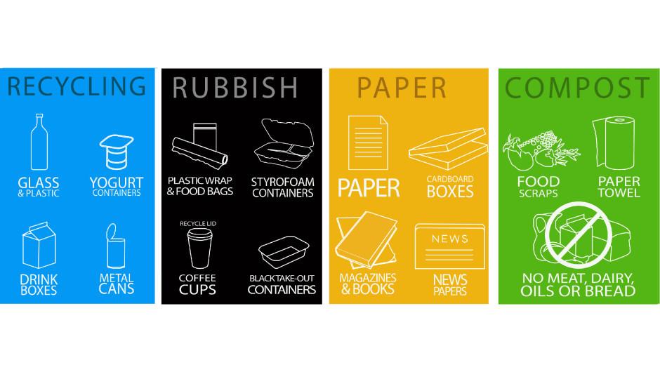 Garbage Labeling