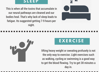 5 Natural Ways to Boost Your Energy: Infographics