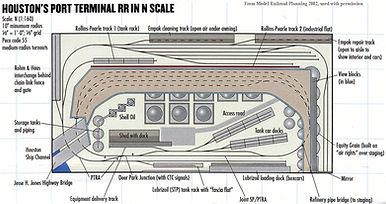 Port Terminal Railway, Houston, Track Plan