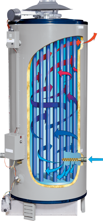 Sandblaster Commercial Water Heater