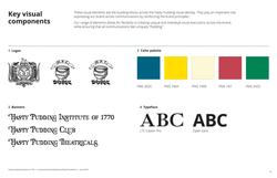 Hasty Pudding Institute Branding