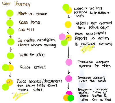 Mark 43 Workshop - User Journey
