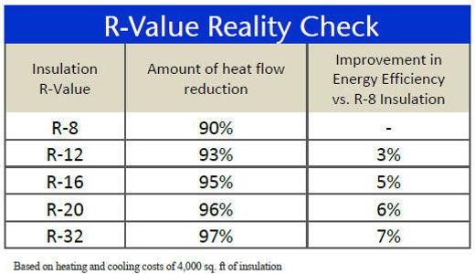 R-Value_Chart.jpg
