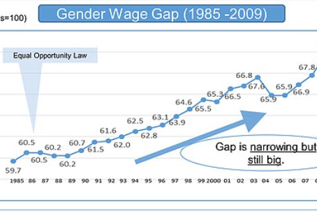 Vol. 2 Overall Trends of Japanese Women in Business