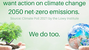 73% of Australians want action on climate change