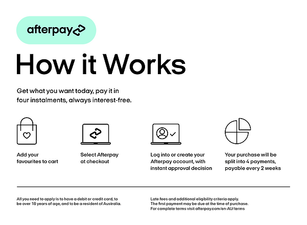 Afterpay_AU_HowitWorks_Desktop_White_1x.png