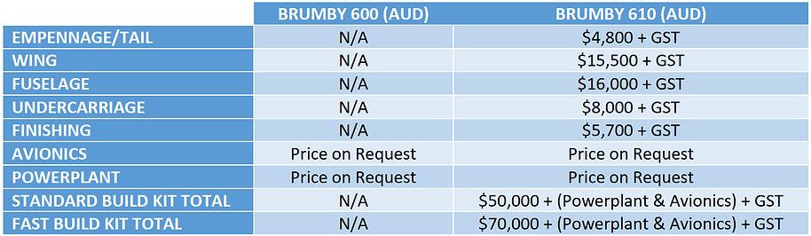 Kit Pricing.PNG
