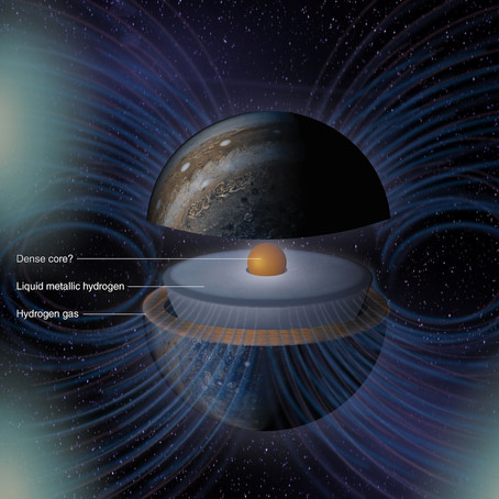 The origin of the dynamo action in Jupiter-like planets