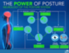 Power of Posture.jpg