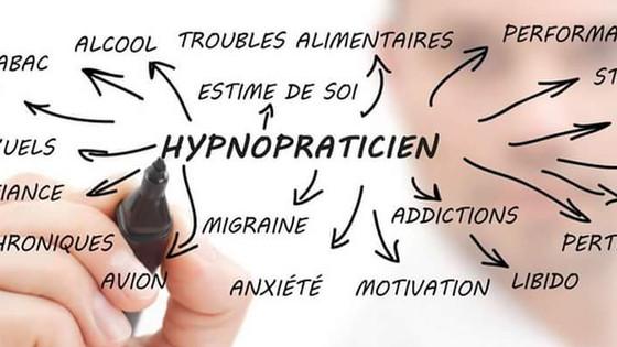 L'hypnose comme thérapie