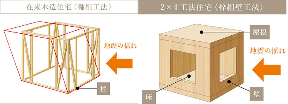 2×4・在来工法.jpg
