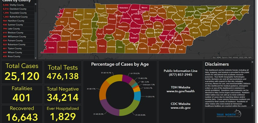 TNGEO Provides Tennessee with Covid-19 Analytic Dashboard