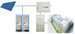 蓄電池付き太陽光発電システム