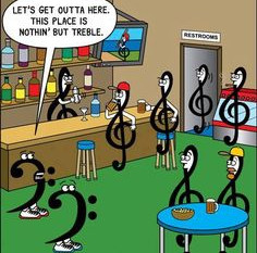 The Treble and Bass Clefs