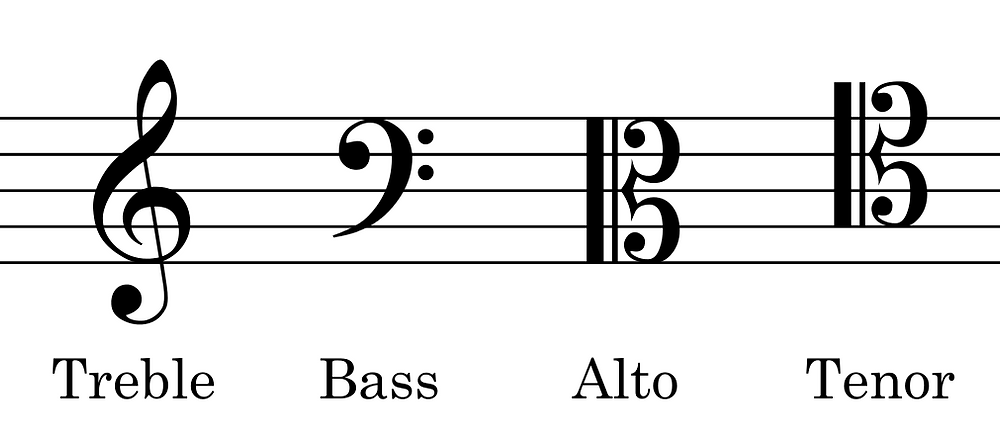 Common_clefs.png