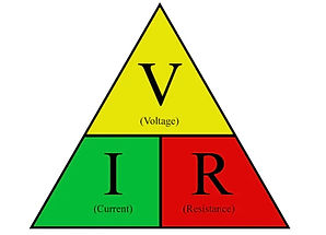 Ohms Triangle.jpg