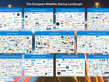 The European Mobility Startup Landscape