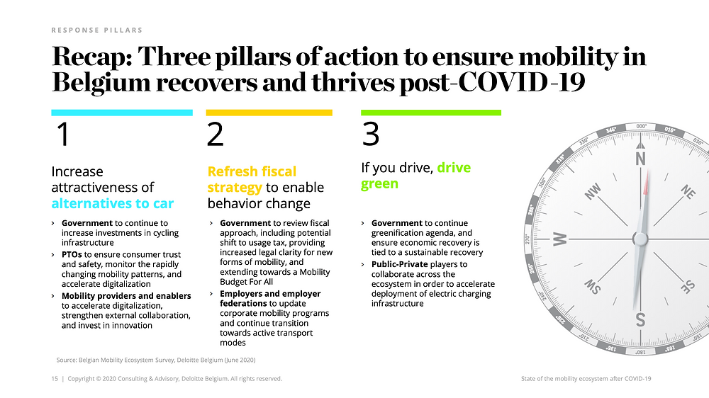 Future of mobility post covid: 3 pillars