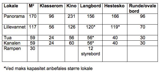 Skjermbilde 2019-01-03 kl. 10.47.00.png