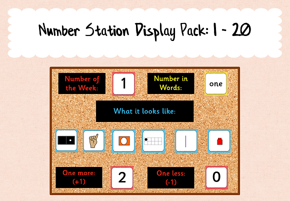 Number Station Display Pack: 1-20