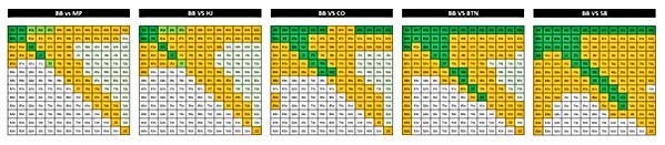 BB vs TODAS LAS POSICIONES GERICA.png