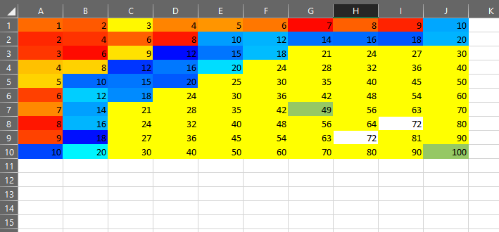 colorful excel looping
