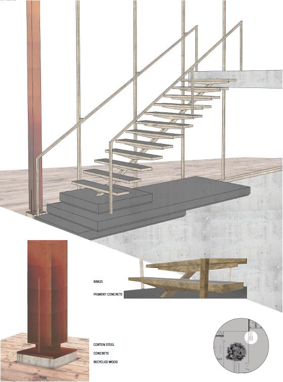 Detail Designs