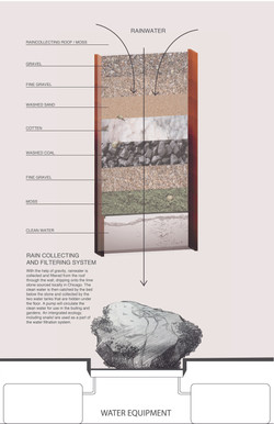 Filter wall system