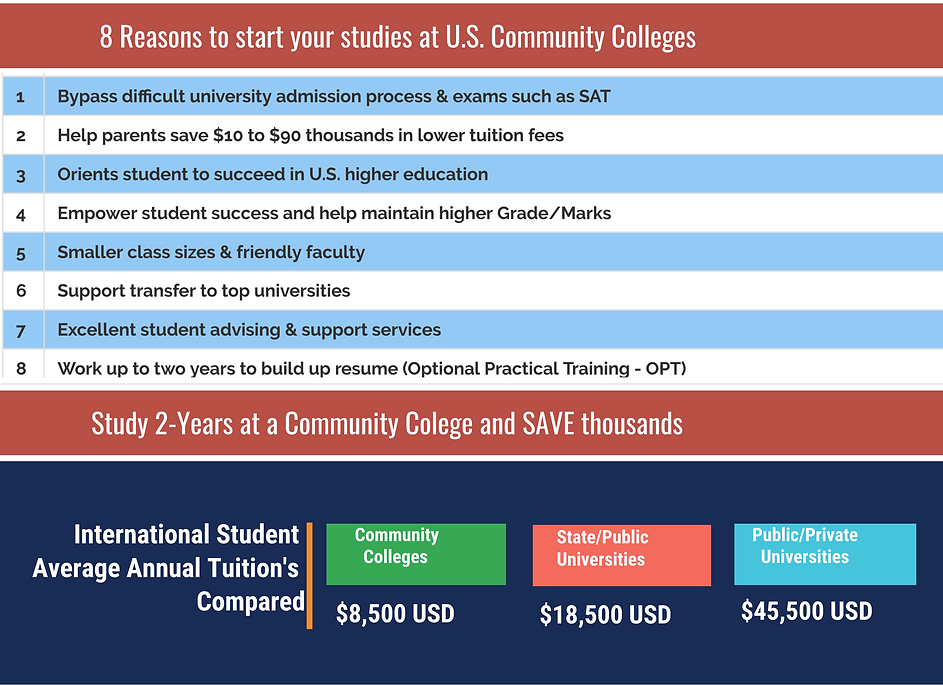 fast facts about USCC 3.png