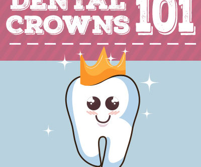 Dental Crowns 101