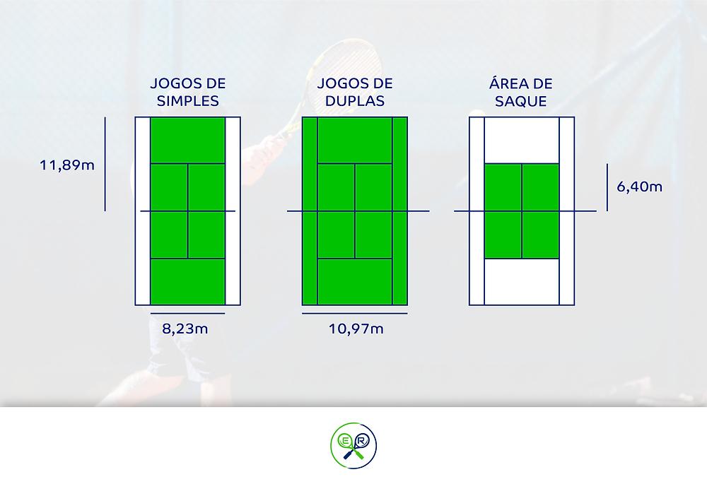 Medidas quadra de tenis