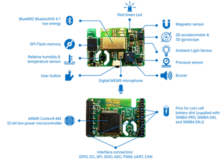 sim-layout2.png