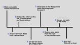 Masquerade_Timeline_Alpha.png