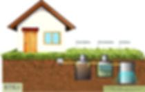 STEBio | Sistema de tratamento de esgoto, Fossa Séptica, Filtro Anaeróbio, Sumidouro