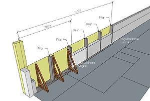 Reforma de muro de divisa com demolição controlada do muro antigo - ZIP Engenharia