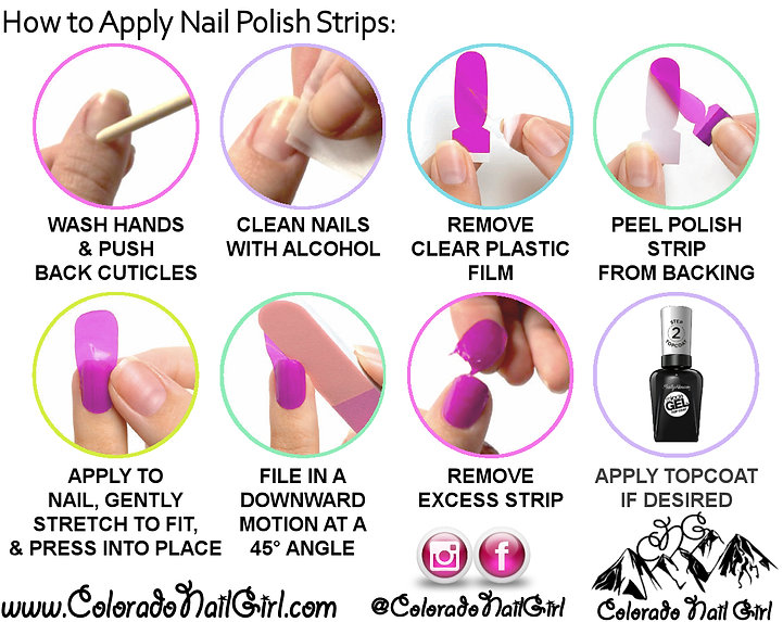 How To Apply Strips For Website.jpg