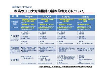 茨城県コロナ対策方針_経済活動再開に向けた対策方針(発表版).jpg