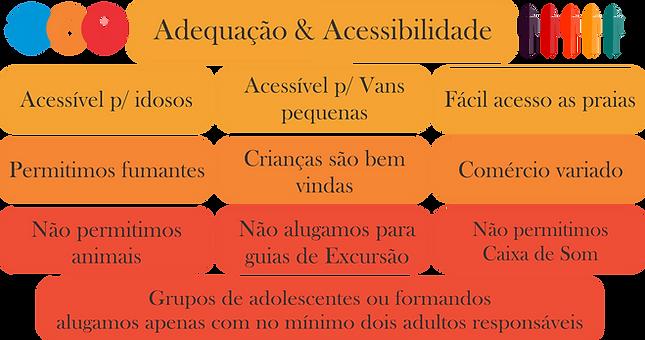adequação_e_acessibilidade_2017.png