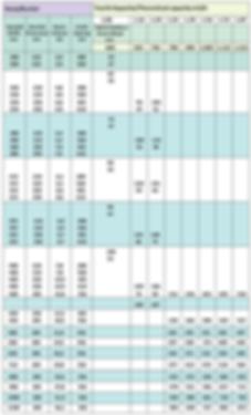 Merkezi Sistem sayfa7 tablo.png