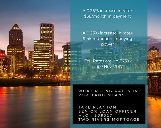 Rates on the move..what does that mean?