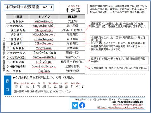 一言中国語レッスンVol.3【損益計算書】