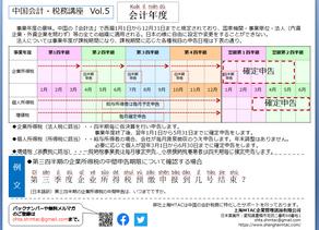 一言中国語レッスンVol.5【会計年度】