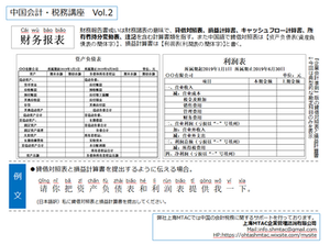 TLI中国会計税務講座vol.2 20190730