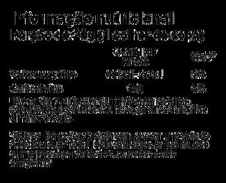 geleia-de-uva-com-chia-e-amaranto-tabela